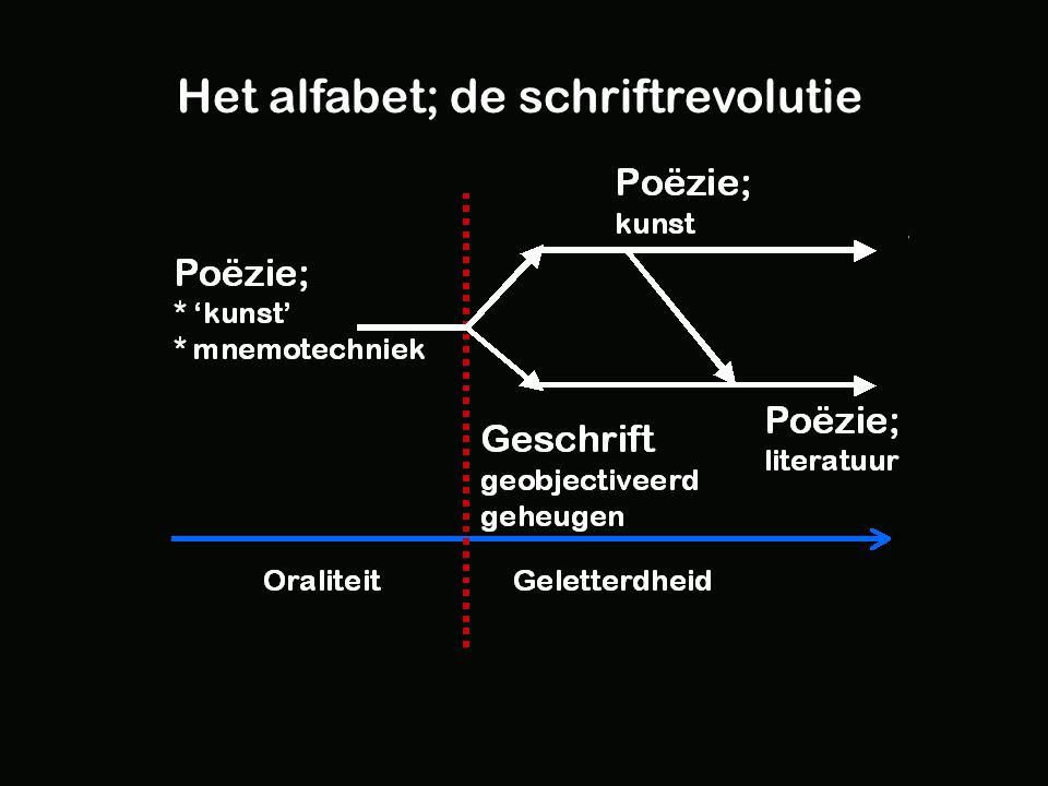 Het alfabet; de schriftrevolutie - het recht (codices) - de taal als (grammaticale) structuur - de poëzie - de schriftreligies (canons) - de filosofie (van mythos naar logos) - de geschiedenis - van prehistorie naar historie - de metafoor van het 'archief' - 'historische figuren' - de natuur als 'boek'