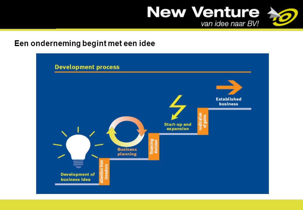 3 Innovatie kan een nieuw concept of verbetering van een bestaand concept zijn