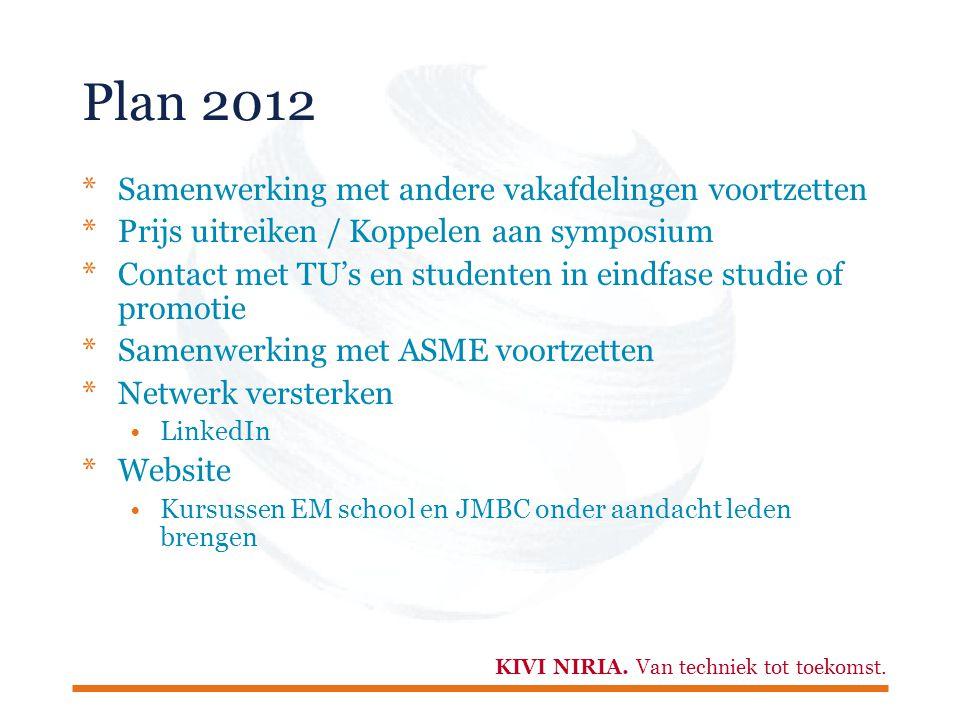 KIVI NIRIA. Van techniek tot toekomst. Plan 2012 *Samenwerking met andere vakafdelingen voortzetten *Prijs uitreiken / Koppelen aan symposium *Contact