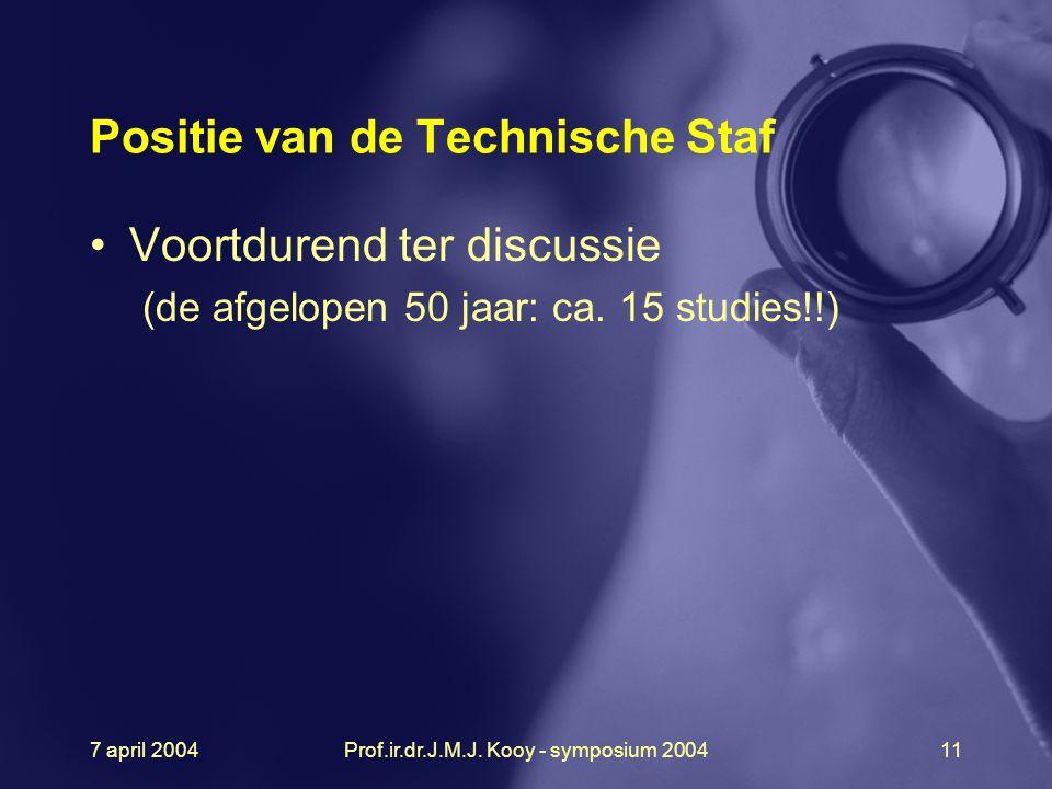 7 april 2004Prof.ir.dr.J.M.J. Kooy - symposium 200411 Positie van de Technische Staf Voortdurend ter discussie (de afgelopen 50 jaar: ca. 15 studies!!