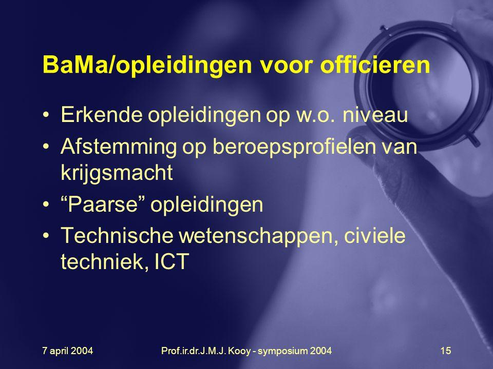 7 april 2004Prof.ir.dr.J.M.J. Kooy - symposium 200415 BaMa/opleidingen voor officieren Erkende opleidingen op w.o. niveau Afstemming op beroepsprofiel