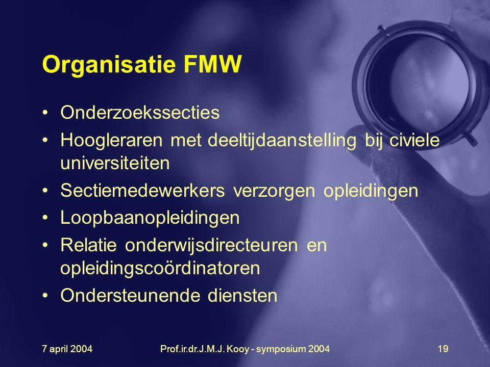 7 april 2004Prof.ir.dr.J.M.J. Kooy - symposium 200419 Organisatie FMW Onderzoekssecties Hoogleraren met deeltijdaanstelling bij civiele universiteiten