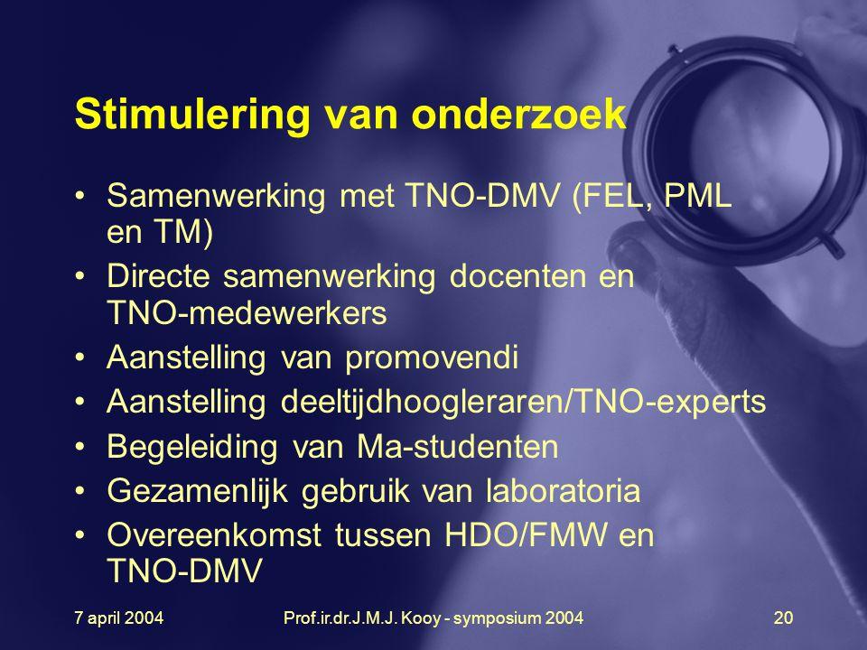 7 april 2004Prof.ir.dr.J.M.J. Kooy - symposium 200420 Stimulering van onderzoek Samenwerking met TNO-DMV (FEL, PML en TM) Directe samenwerking docente
