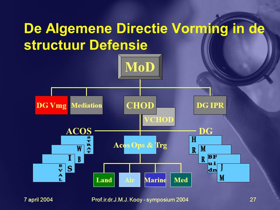 7 april 2004Prof.ir.dr.J.M.J. Kooy - symposium 200427 VCHOD MoD DG Vmg Mediation DG IPR CHOD Acos Ops & Trg DGACOS LandAirMedMarine De Algemene Direct