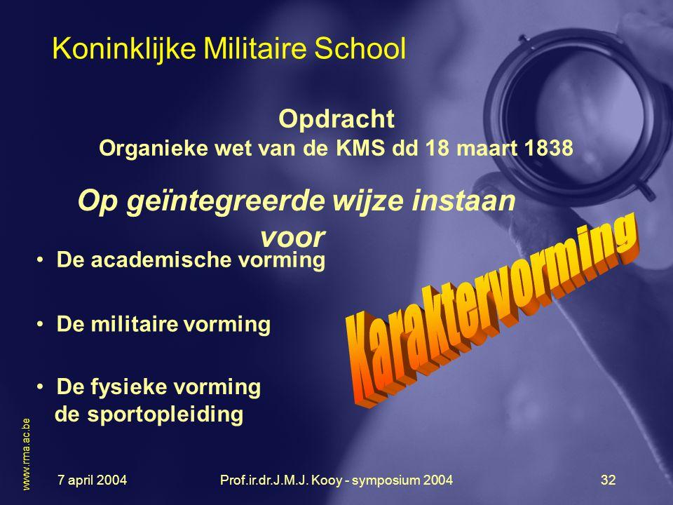 7 april 2004Prof.ir.dr.J.M.J. Kooy - symposium 200432 De academische vorming De militaire vorming De fysieke vorming de sportopleiding Op geïntegreerd