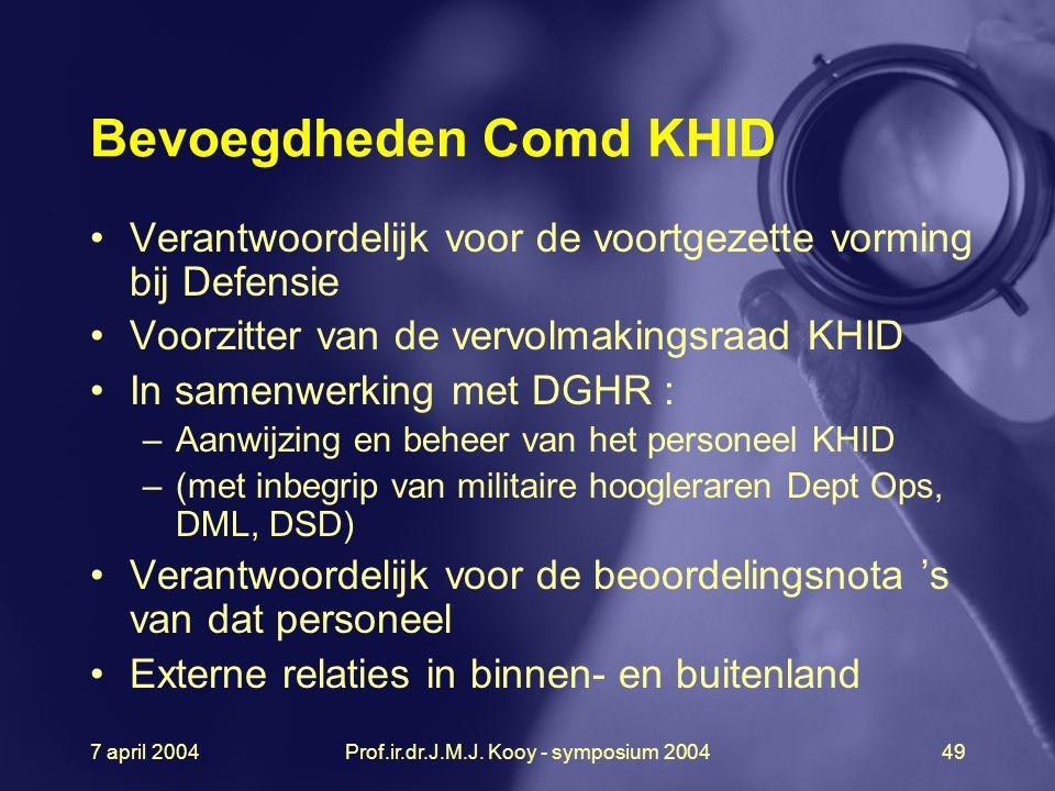 7 april 2004Prof.ir.dr.J.M.J. Kooy - symposium 200449 Bevoegdheden Comd KHID Verantwoordelijk voor de voortgezette vorming bij Defensie Voorzitter van