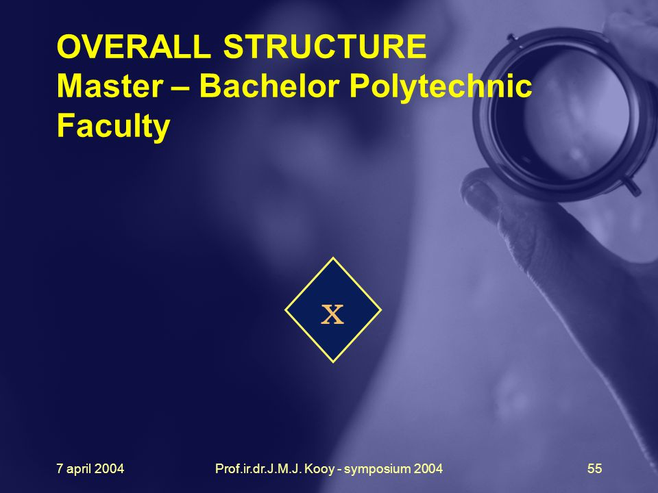 7 april 2004Prof.ir.dr.J.M.J. Kooy - symposium 200455 x OVERALL STRUCTURE Master – Bachelor Polytechnic Faculty