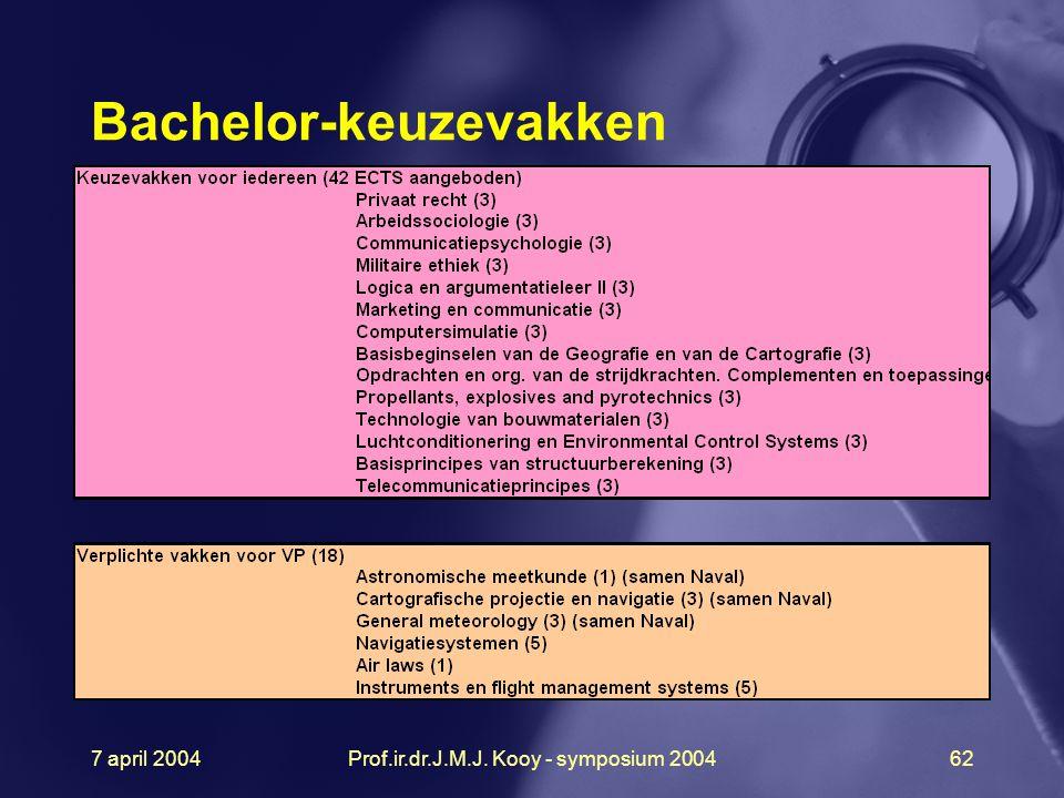 7 april 2004Prof.ir.dr.J.M.J. Kooy - symposium 200462 Bachelor-keuzevakken