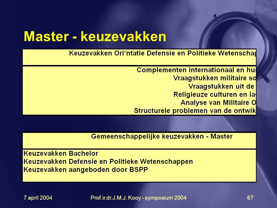 7 april 2004Prof.ir.dr.J.M.J. Kooy - symposium 200467 Master - keuzevakken