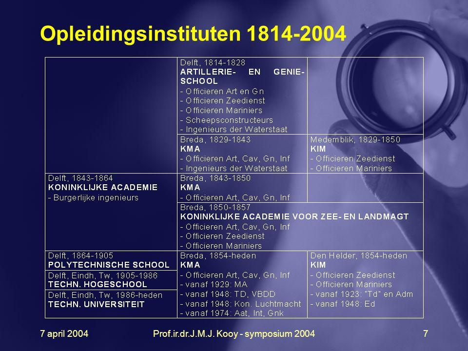 7 april 2004Prof.ir.dr.J.M.J. Kooy - symposium 20047 Opleidingsinstituten 1814-2004