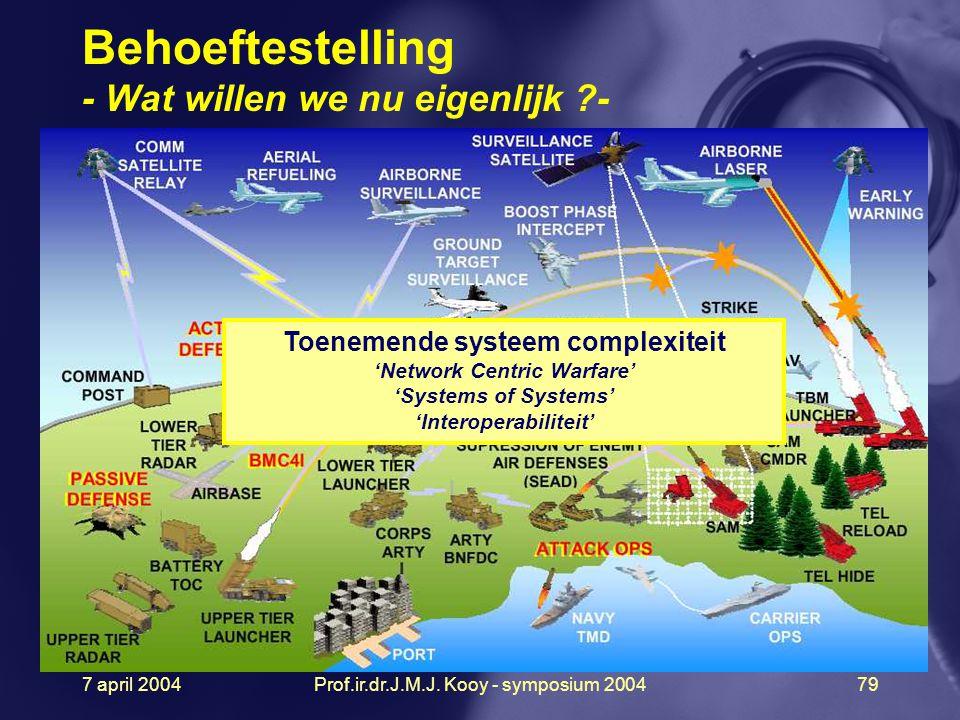 7 april 2004Prof.ir.dr.J.M.J. Kooy - symposium 200479 Behoeftestelling - Wat willen we nu eigenlijk ?- Toenemende systeem complexiteit 'Network Centri