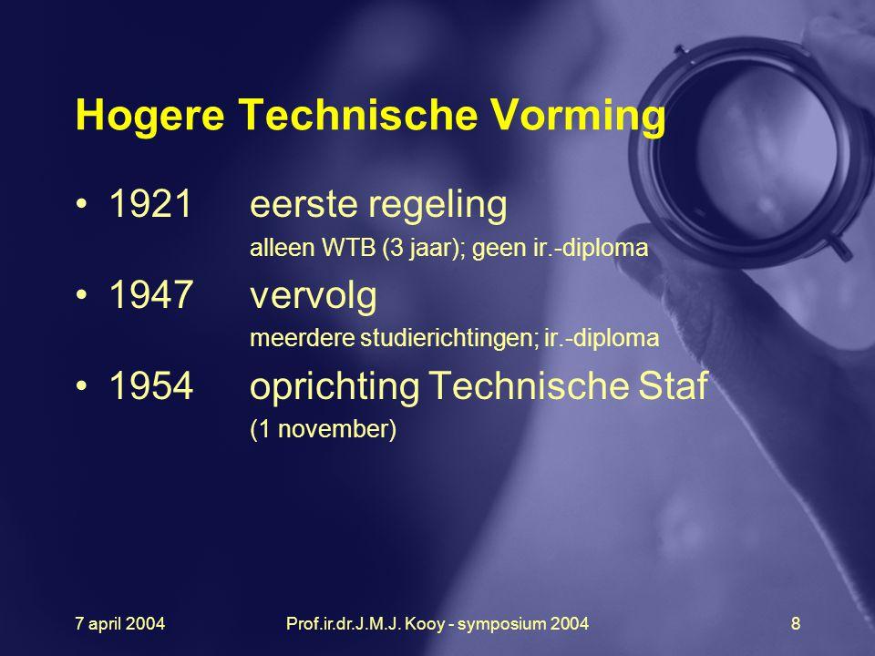 7 april 2004Prof.ir.dr.J.M.J. Kooy - symposium 20048 Hogere Technische Vorming 1921eerste regeling alleen WTB (3 jaar); geen ir.-diploma 1947vervolg m