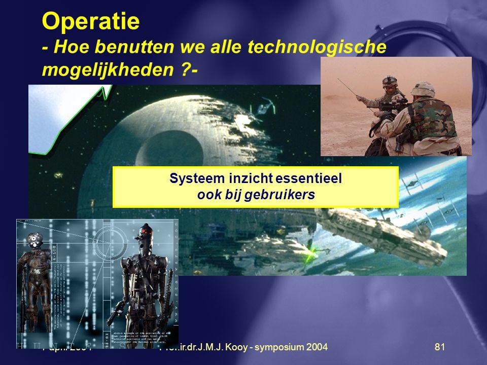 7 april 2004Prof.ir.dr.J.M.J. Kooy - symposium 200481 Operatie - Hoe benutten we alle technologische mogelijkheden ?- Systeem inzicht essentieel ook b