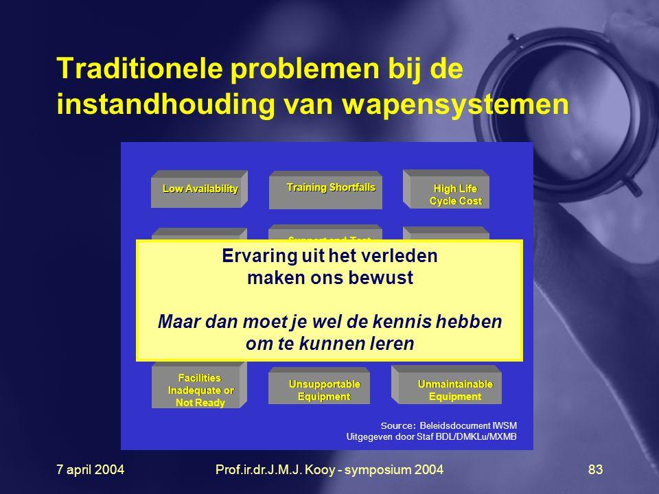 7 april 2004Prof.ir.dr.J.M.J. Kooy - symposium 200483 Traditionele problemen bij de instandhouding van wapensystemen Low Availability Repair Parts Not