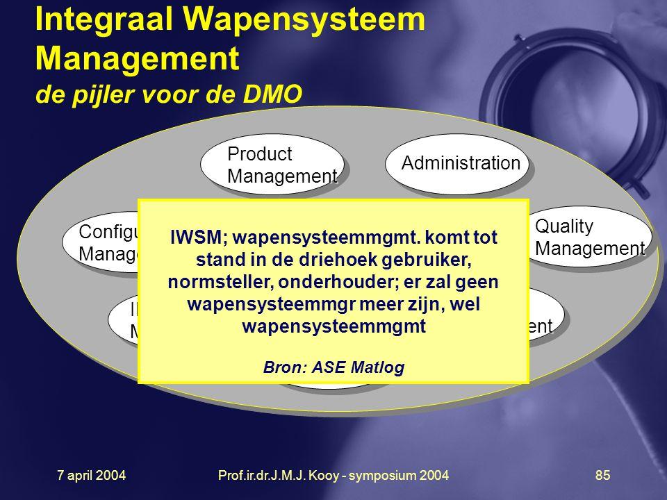 7 april 2004Prof.ir.dr.J.M.J. Kooy - symposium 200485 Integraal Wapensysteem Management de pijler voor de DMO IWSM Product Management Administration Q