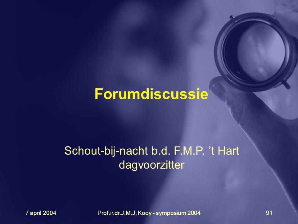 7 april 2004Prof.ir.dr.J.M.J. Kooy - symposium 200491 Forumdiscussie Schout-bij-nacht b.d. F.M.P. 't Hart dagvoorzitter