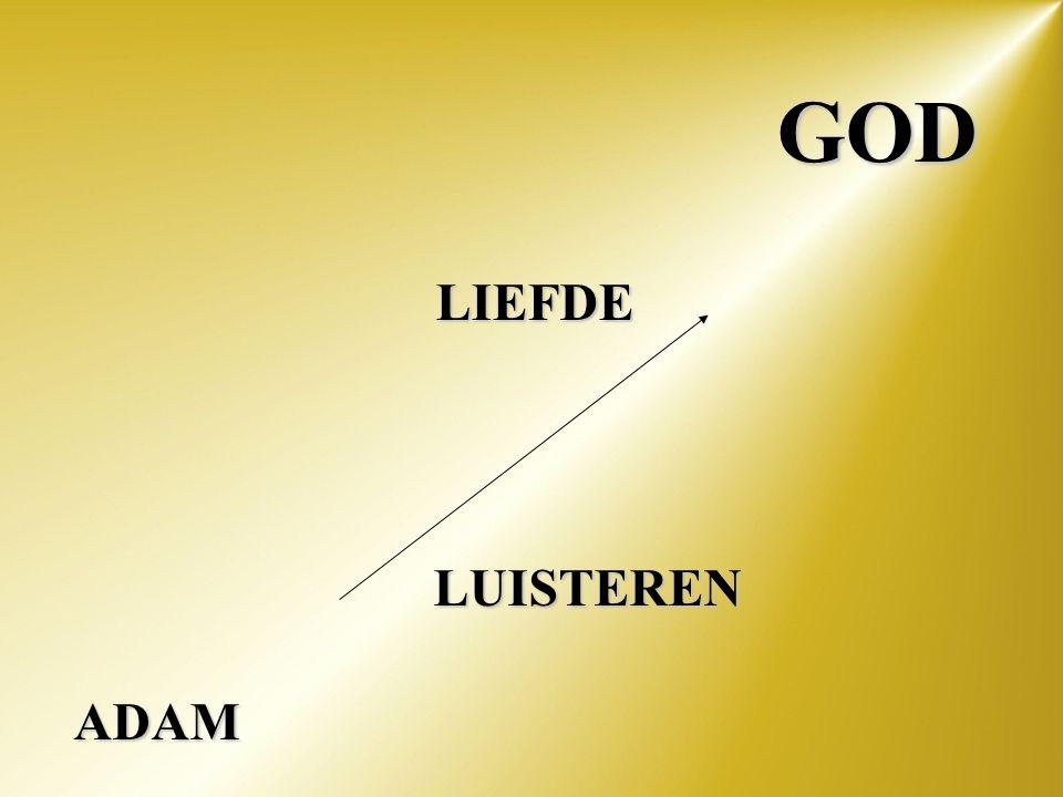 GOD GODADAM LIEFDE LIEFDE LUISTEREN