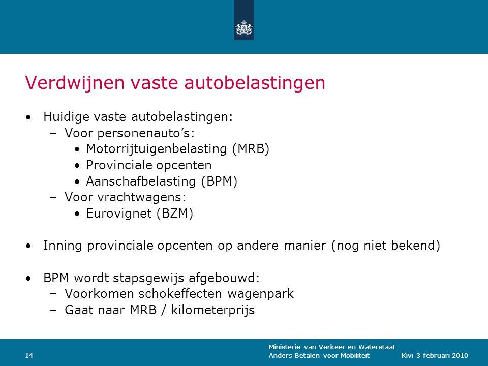 Ministerie van Verkeer en Waterstaat Anders Betalen voor Mobiliteit14Kivi 3 februari 2010 Verdwijnen vaste autobelastingen Huidige vaste autobelastingen: –Voor personenauto's: Motorrijtuigenbelasting (MRB) Provinciale opcenten Aanschafbelasting (BPM) –Voor vrachtwagens: Eurovignet (BZM) Inning provinciale opcenten op andere manier (nog niet bekend) BPM wordt stapsgewijs afgebouwd: –Voorkomen schokeffecten wagenpark –Gaat naar MRB / kilometerprijs