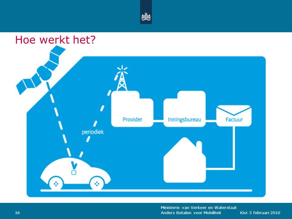 Ministerie van Verkeer en Waterstaat Anders Betalen voor Mobiliteit16Kivi 3 februari 2010 Hoe werkt het