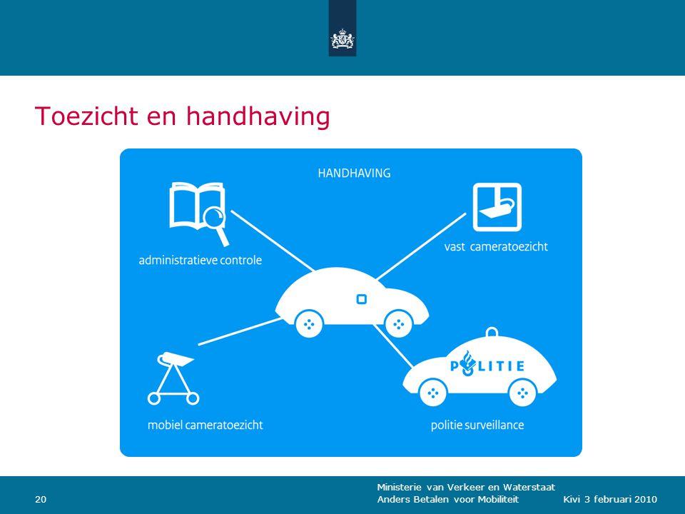 Ministerie van Verkeer en Waterstaat Anders Betalen voor Mobiliteit20Kivi 3 februari 2010 Toezicht en handhaving