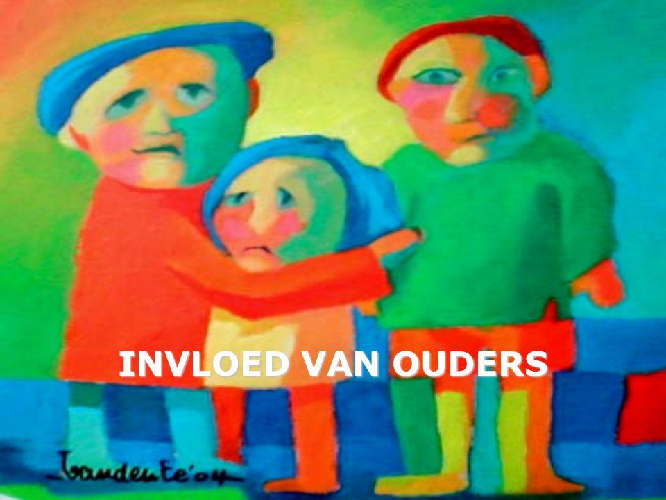 INVLOED VAN OUDERS