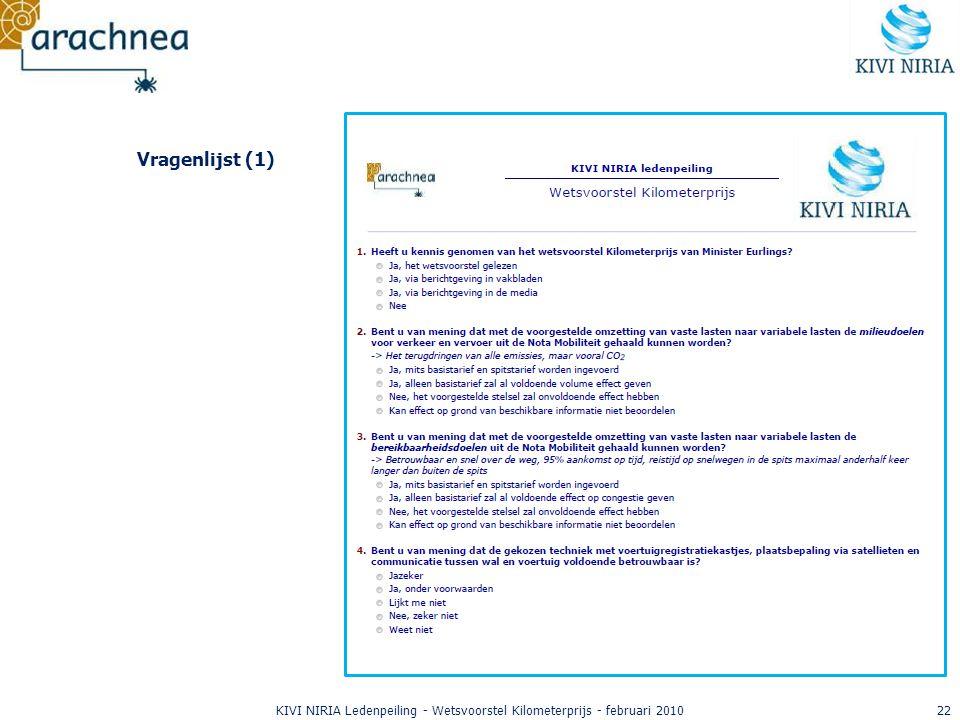 22 Vragenlijst (1) KIVI NIRIA Ledenpeiling - Wetsvoorstel Kilometerprijs - februari 2010