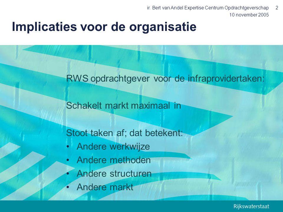 10 november 2005 ir. Bert van Andel Expertise Centrum Opdrachtgeverschap2 Implicaties voor de organisatie RWS opdrachtgever voor de infraprovidertaken