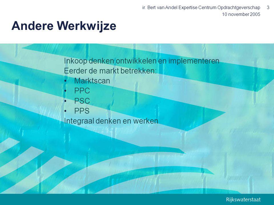 10 november 2005 ir. Bert van Andel Expertise Centrum Opdrachtgeverschap3 Andere Werkwijze Inkoop denken ontwikkelen en implementeren Eerder de markt