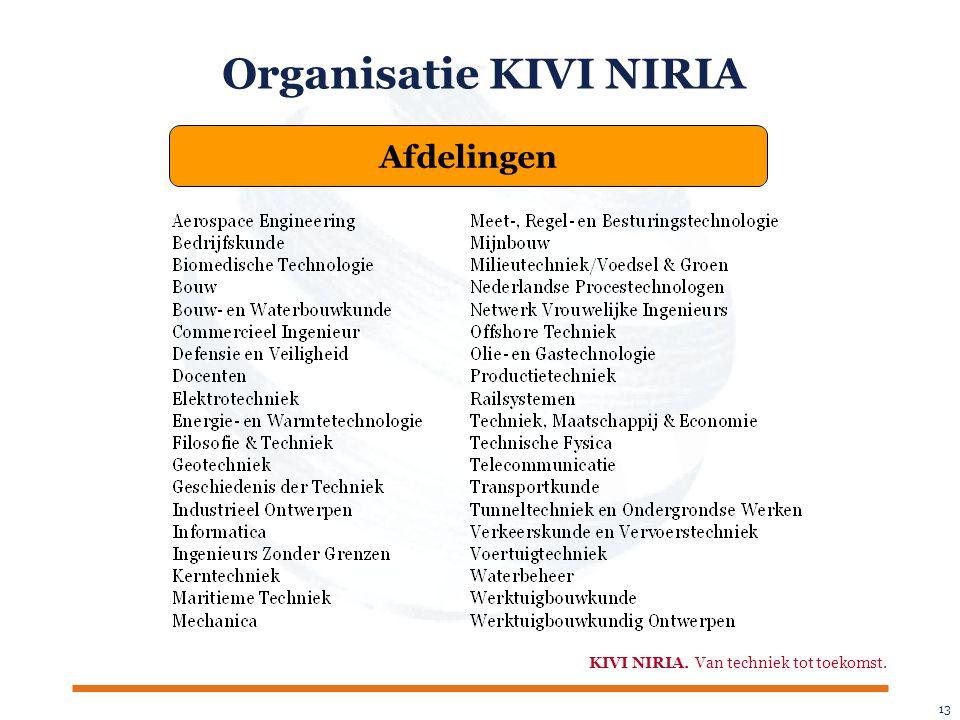 13 KIVI NIRIA. Van techniek tot toekomst. Organisatie KIVI NIRIA Afdelingen