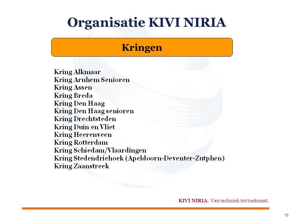 15 KIVI NIRIA. Van techniek tot toekomst. Organisatie KIVI NIRIA Kringen