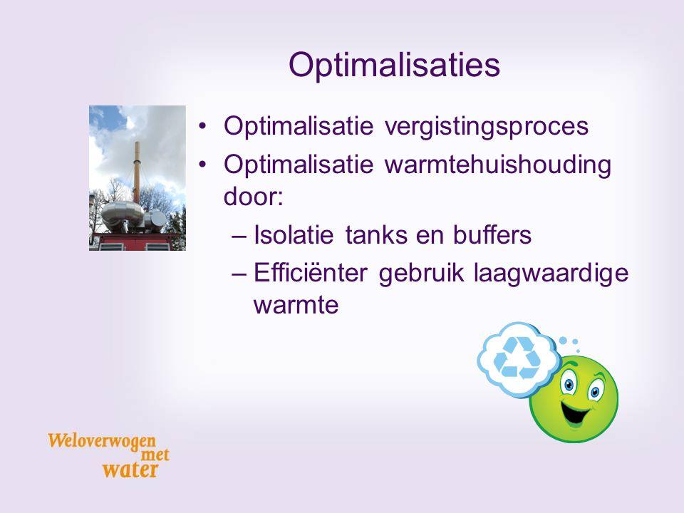 Optimalisaties Optimalisatie vergistingsproces Optimalisatie warmtehuishouding door: –Isolatie tanks en buffers –Efficiënter gebruik laagwaardige warm