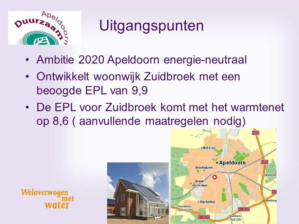Uitgangspunten Ambitie 2020 Apeldoorn energie-neutraal Ontwikkelt woonwijk Zuidbroek met een beoogde EPL van 9,9 De EPL voor Zuidbroek komt met het wa