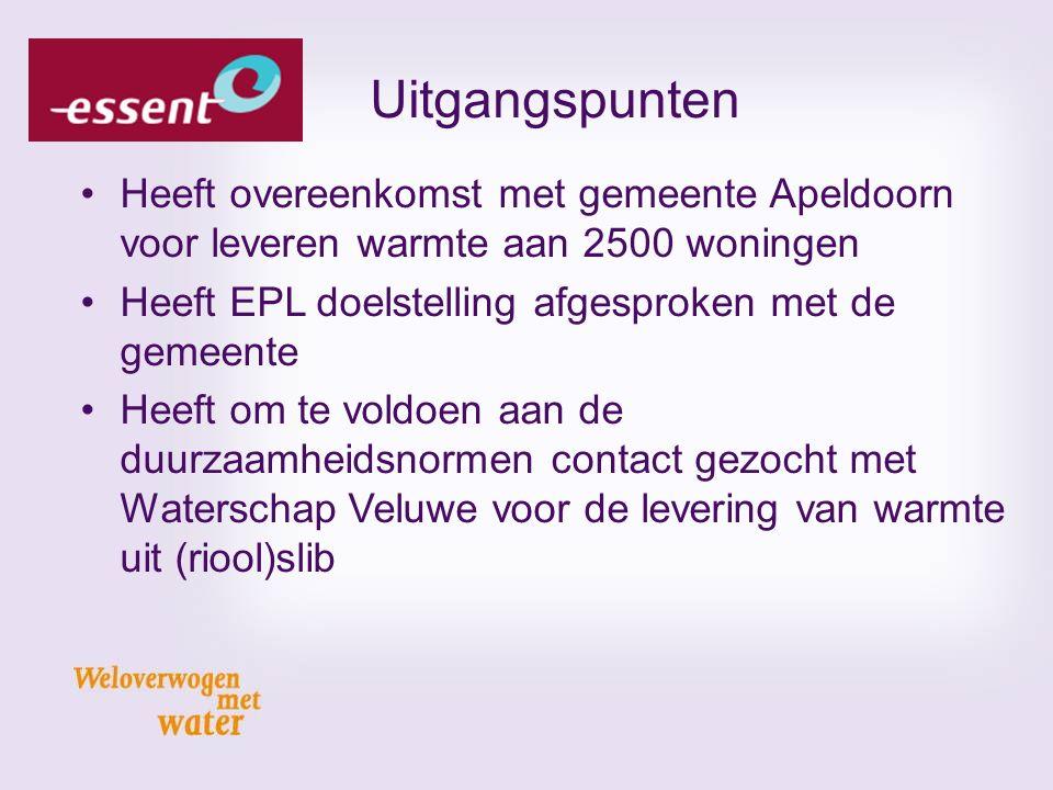 Uitgangspunten Heeft overeenkomst met gemeente Apeldoorn voor leveren warmte aan 2500 woningen Heeft EPL doelstelling afgesproken met de gemeente Heef