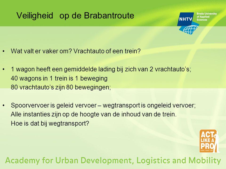 Veiligheid op de Brabantroute Wat valt er vaker om? Vrachtauto of een trein? 1 wagon heeft een gemiddelde lading bij zich van 2 vrachtauto's; 40 wagon