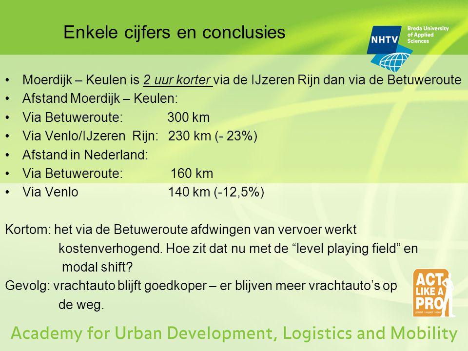 Enkele cijfers en conclusies Moerdijk – Keulen is 2 uur korter via de IJzeren Rijn dan via de Betuweroute Afstand Moerdijk – Keulen: Via Betuweroute: 300 km Via Venlo/IJzeren Rijn: 230 km (- 23%) Afstand in Nederland: Via Betuweroute: 160 km Via Venlo 140 km (-12,5%) Kortom: het via de Betuweroute afdwingen van vervoer werkt kostenverhogend.