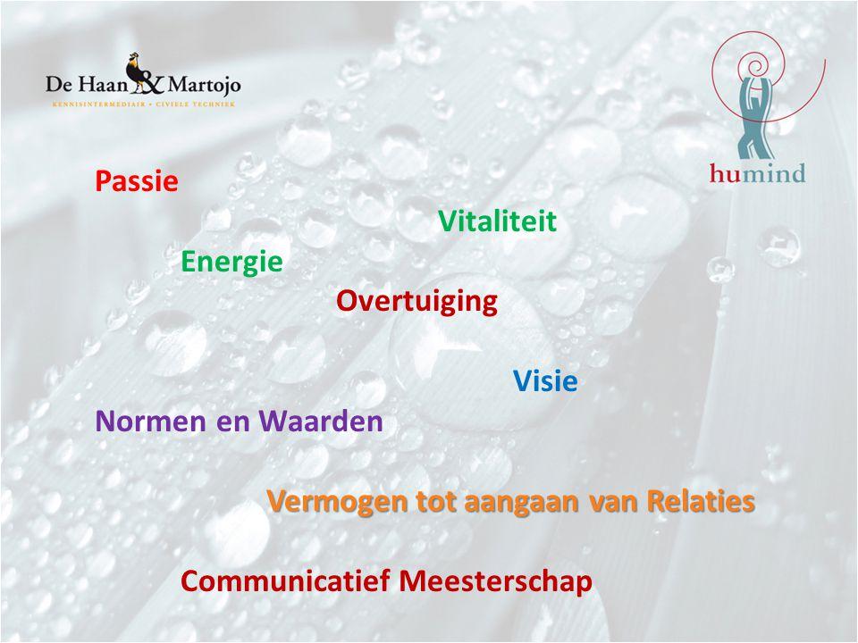 Passie Vitaliteit Energie Overtuiging Visie Normen en Waarden Vermogen tot aangaan van Relaties Communicatief Meesterschap