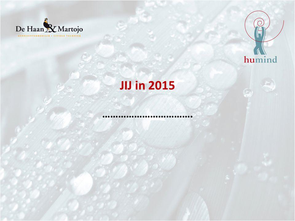 JIJ in 2015 …………………………….