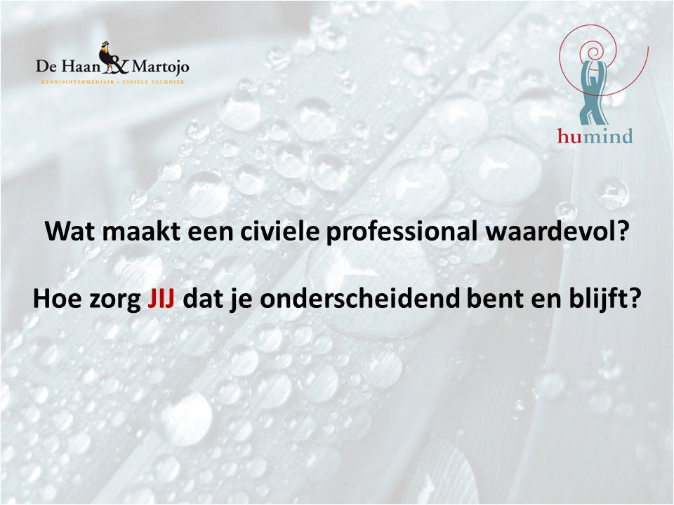 Leon van Vloten & Martijn Voorn