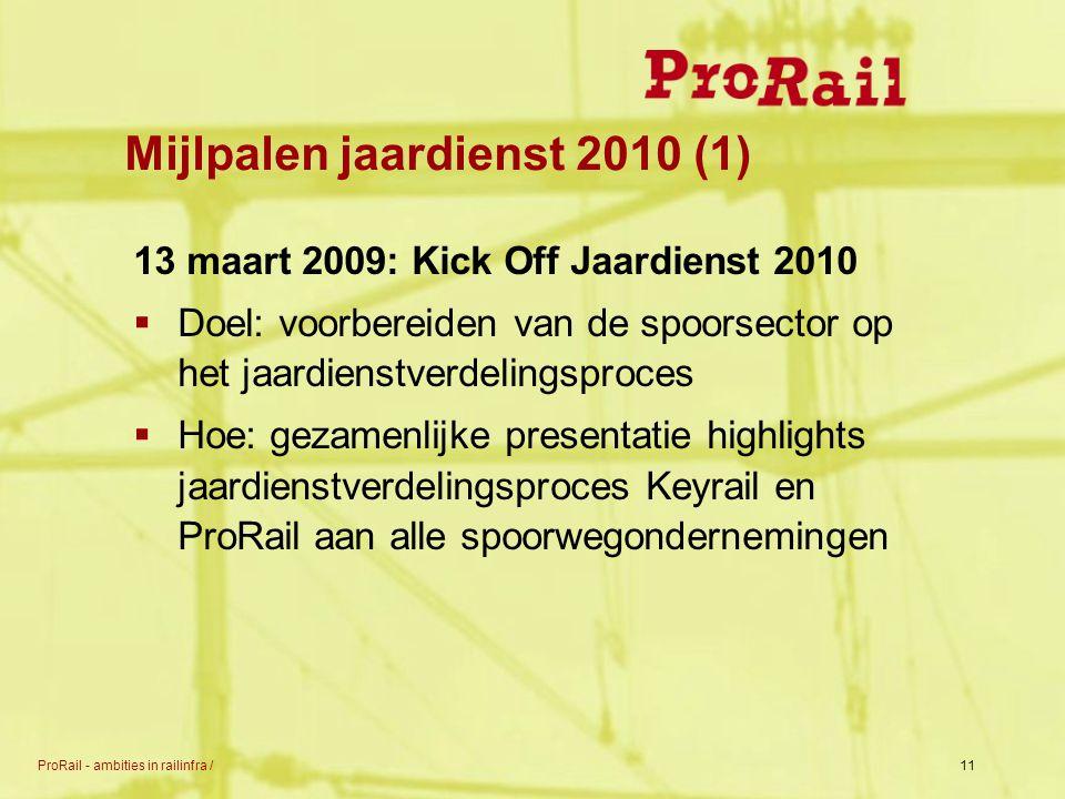 ProRail - ambities in railinfra /11 Mijlpalen jaardienst 2010 (1) 13 maart 2009: Kick Off Jaardienst 2010  Doel: voorbereiden van de spoorsector op h