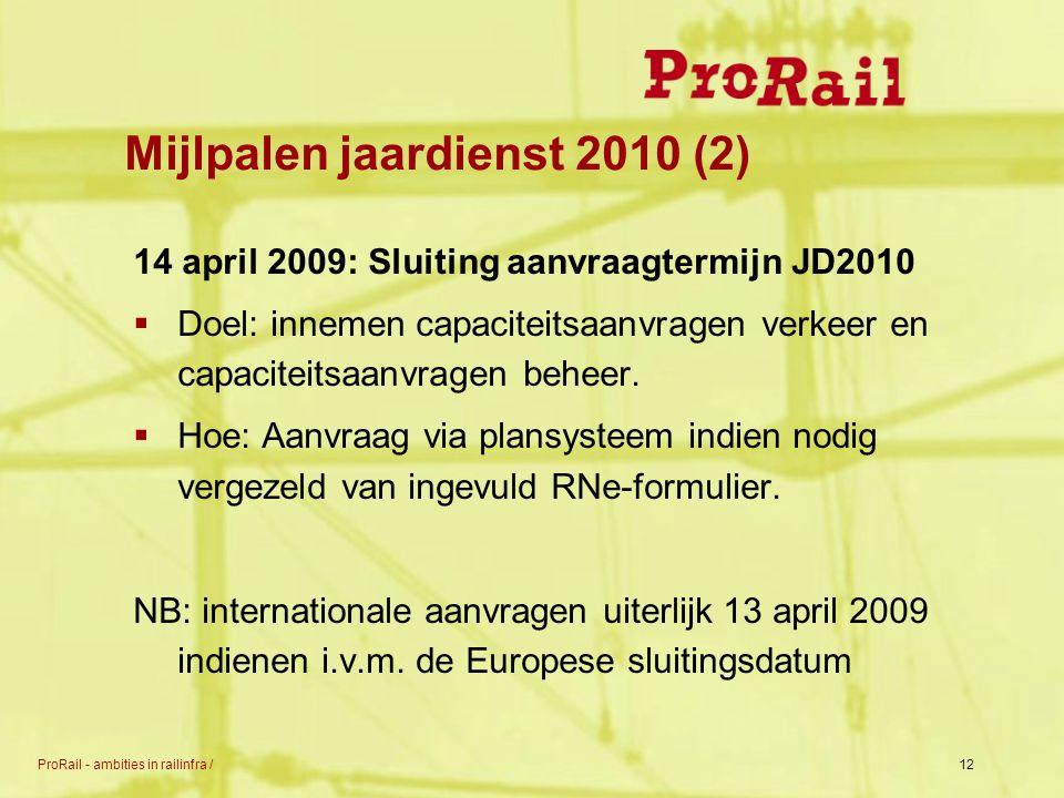ProRail - ambities in railinfra /12 Mijlpalen jaardienst 2010 (2) 14 april 2009: Sluiting aanvraagtermijn JD2010  Doel: innemen capaciteitsaanvragen