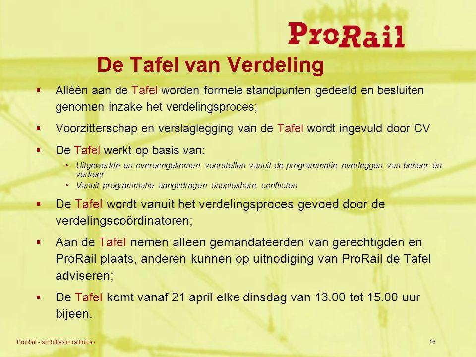 ProRail - ambities in railinfra /16 De Tafel van Verdeling  Alléén aan de Tafel worden formele standpunten gedeeld en besluiten genomen inzake het ve