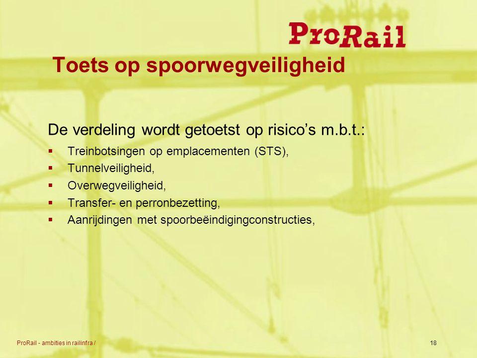 ProRail - ambities in railinfra /18 Toets op spoorwegveiligheid De verdeling wordt getoetst op risico's m.b.t.:  Treinbotsingen op emplacementen (STS