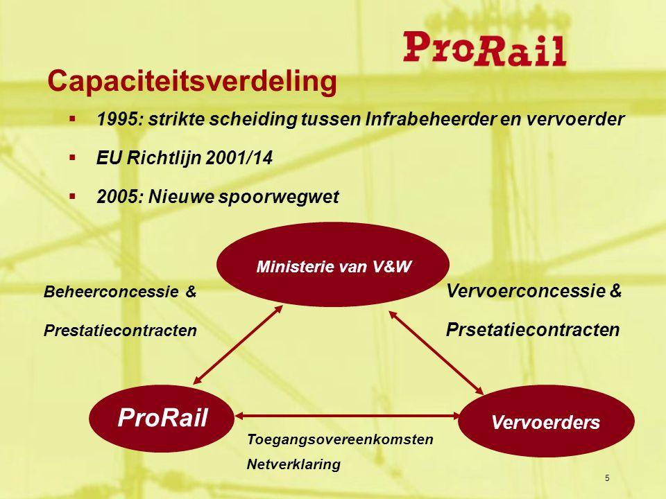 5 Capaciteitsverdeling  1995: strikte scheiding tussen Infrabeheerder en vervoerder  EU Richtlijn 2001/14  2005: Nieuwe spoorwegwet Ministerie van