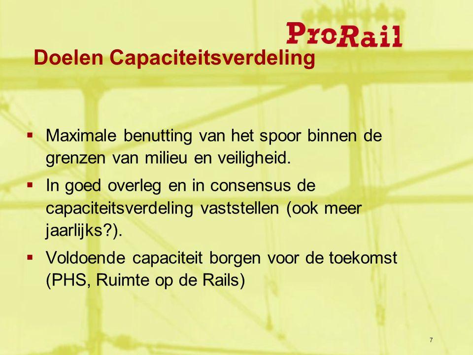  Maximale benutting van het spoor binnen de grenzen van milieu en veiligheid.  In goed overleg en in consensus de capaciteitsverdeling vaststellen (