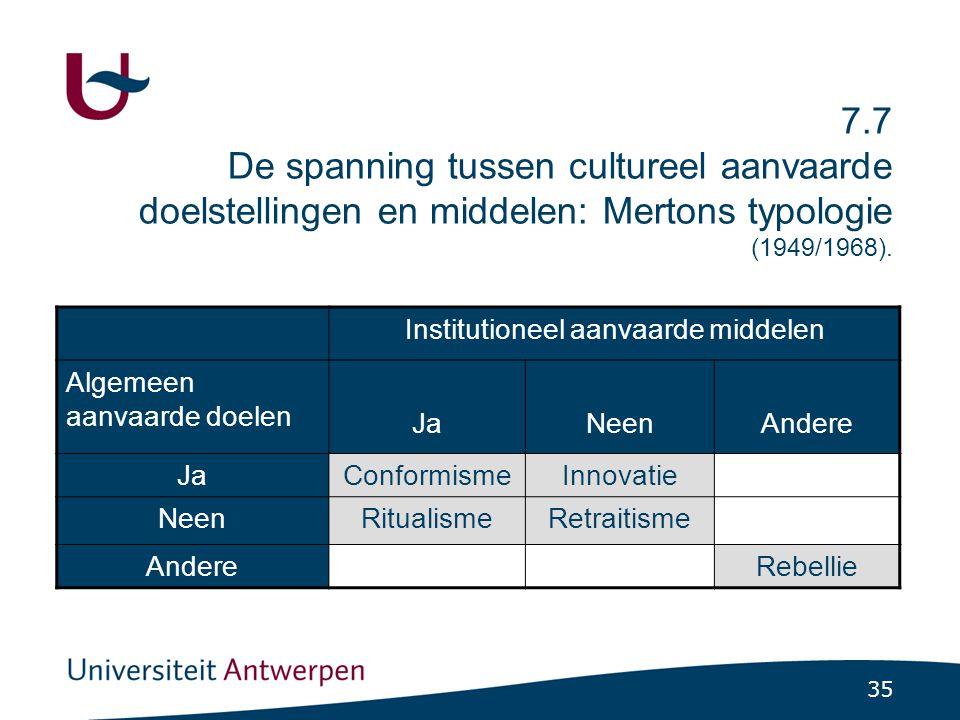 35 7.7 De spanning tussen cultureel aanvaarde doelstellingen en middelen: Mertons typologie (1949/1968).