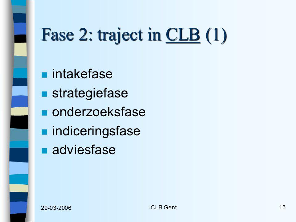29-03-2006 ICLB Gent13 Fase 2: traject in CLB (1) n intakefase n strategiefase n onderzoeksfase n indiceringsfase n adviesfase