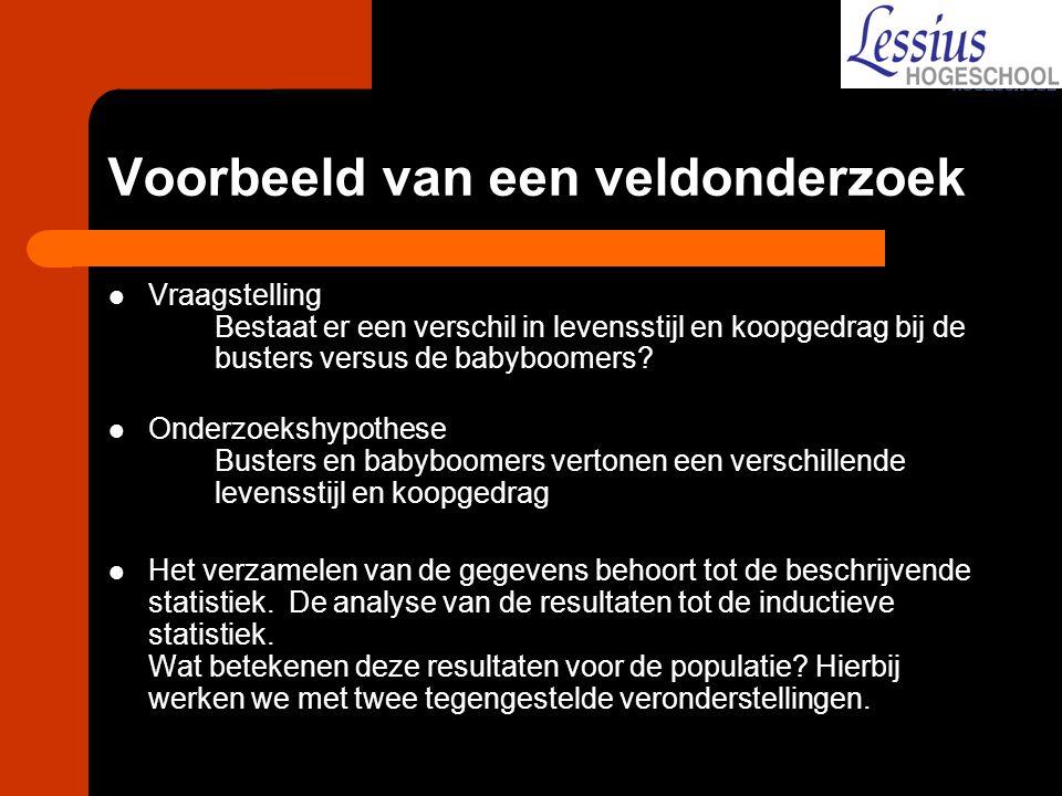 Voorbeeld van een veldonderzoek Vraagstelling Bestaat er een verschil in levensstijl en koopgedrag bij de busters versus de babyboomers? Onderzoekshyp