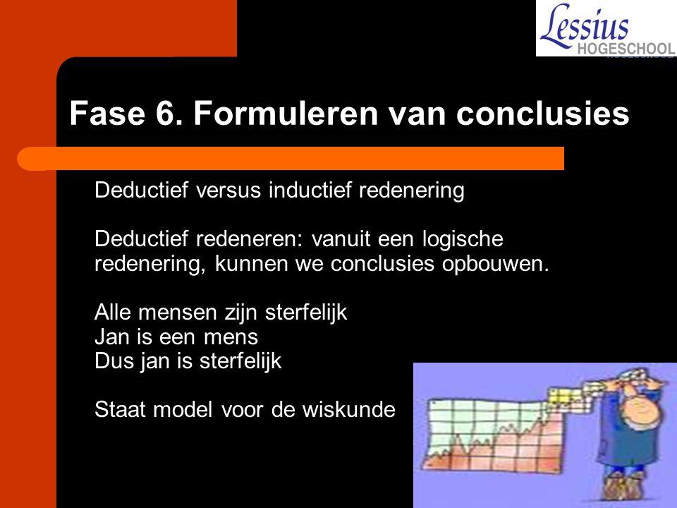 Fase 6. Formuleren van conclusies Deductief versus inductief redenering Deductief redeneren: vanuit een logische redenering, kunnen we conclusies opbo