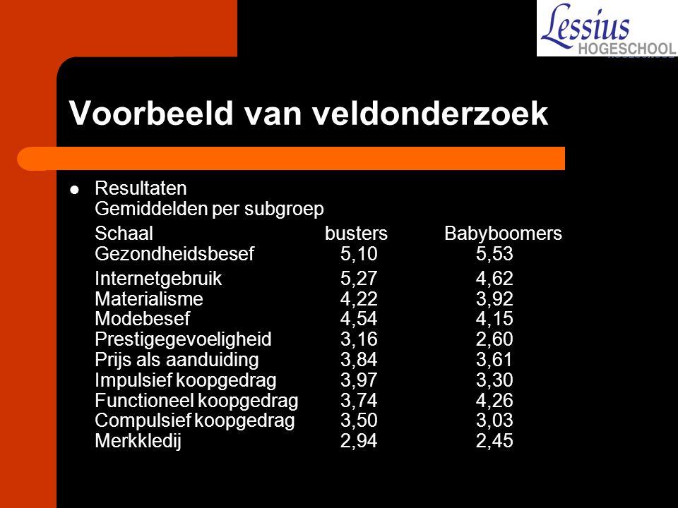Voorbeeld van veldonderzoek Resultaten Gemiddelden per subgroep Schaal busters Babyboomers Gezondheidsbesef5,105,53 Internetgebruik5,274,62 Materialis