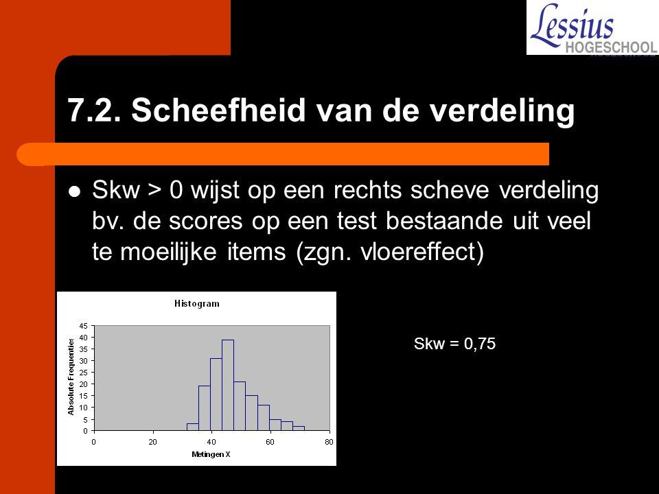 7.2.Scheefheid van de verdeling Skw > 0 wijst op een rechts scheve verdeling bv.